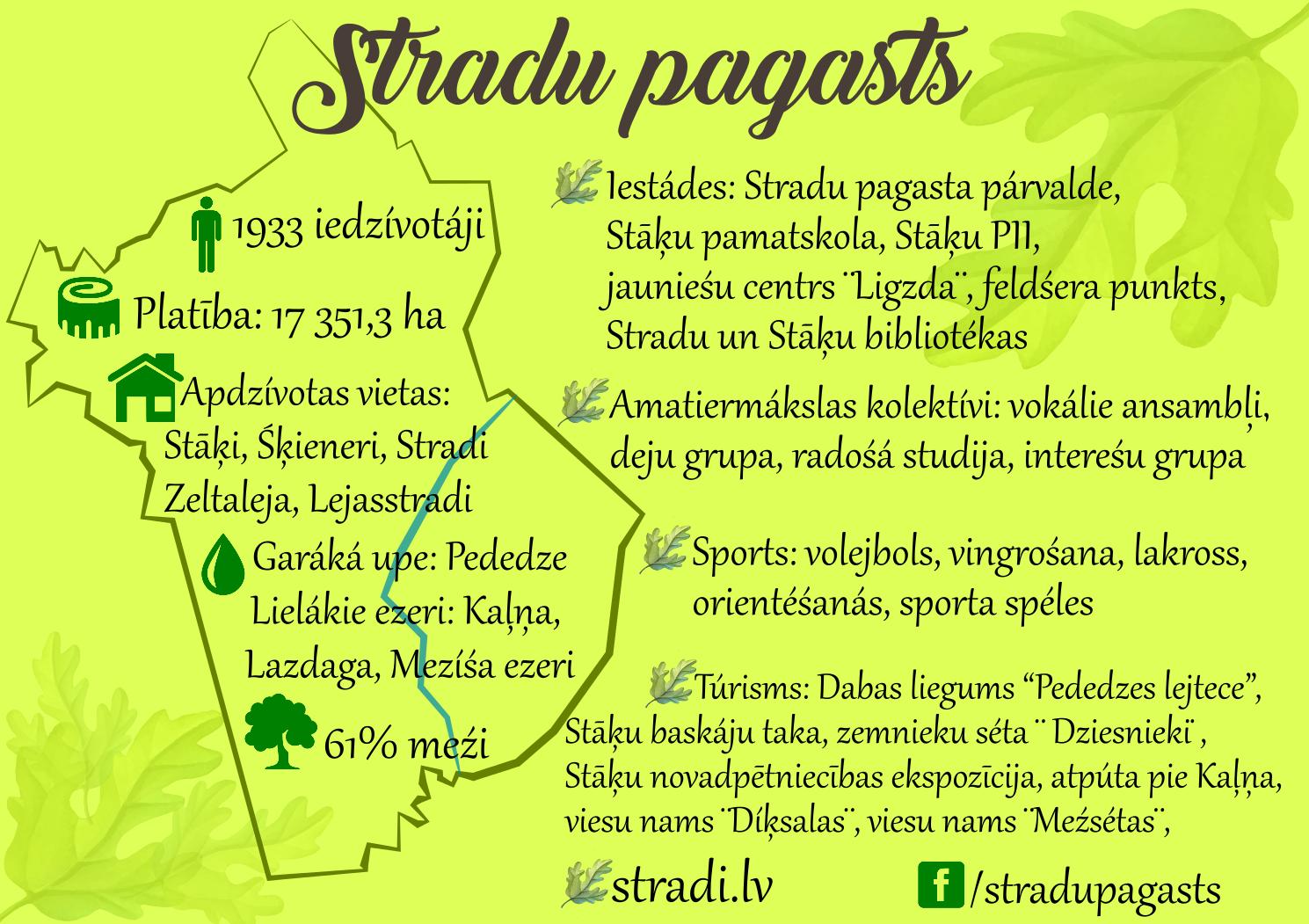 Stradu_pagasts